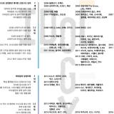 아이돌 세대론 : ① 2020 아이돌팝 세대론